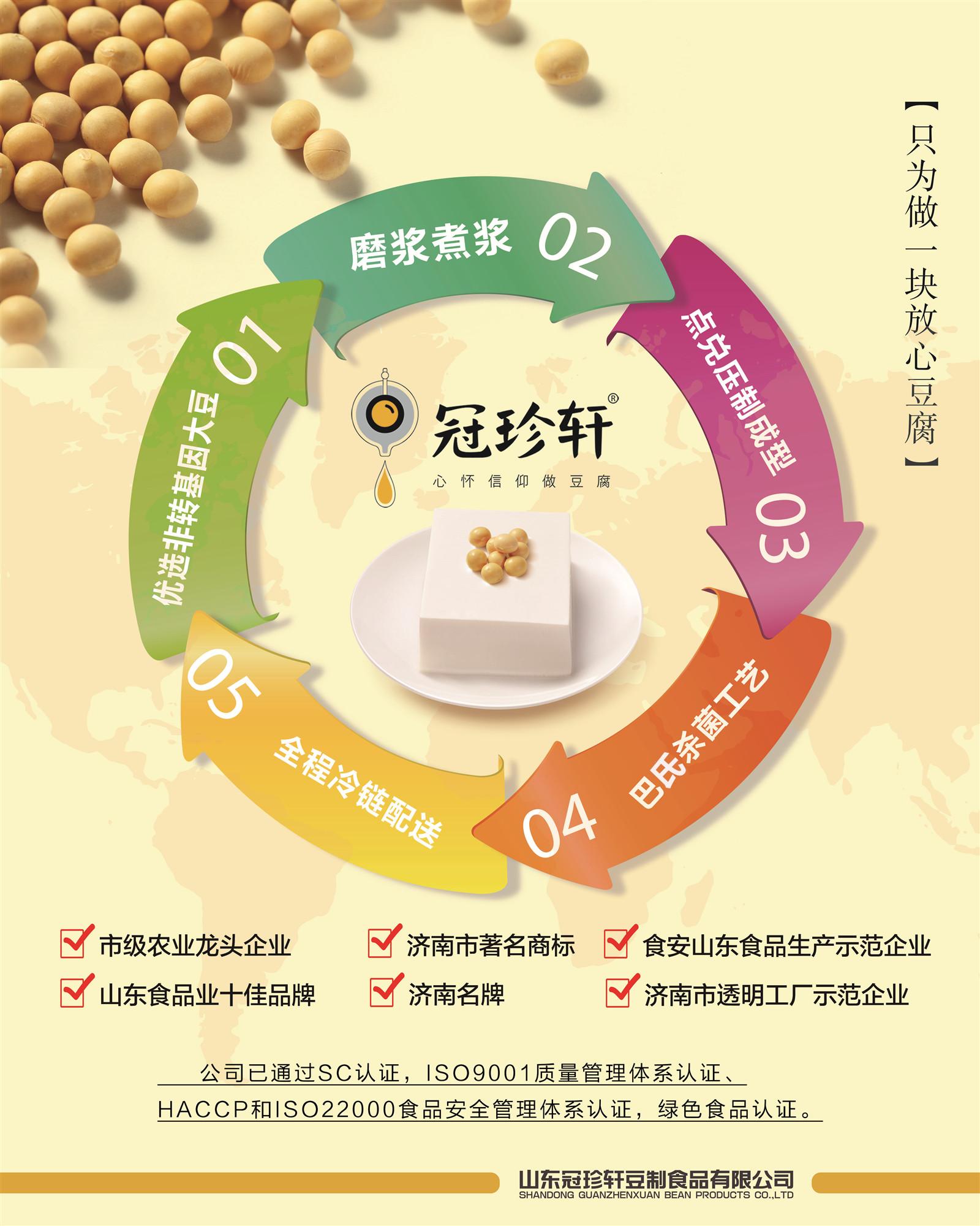一块豆腐的生产过程_副本.jpg